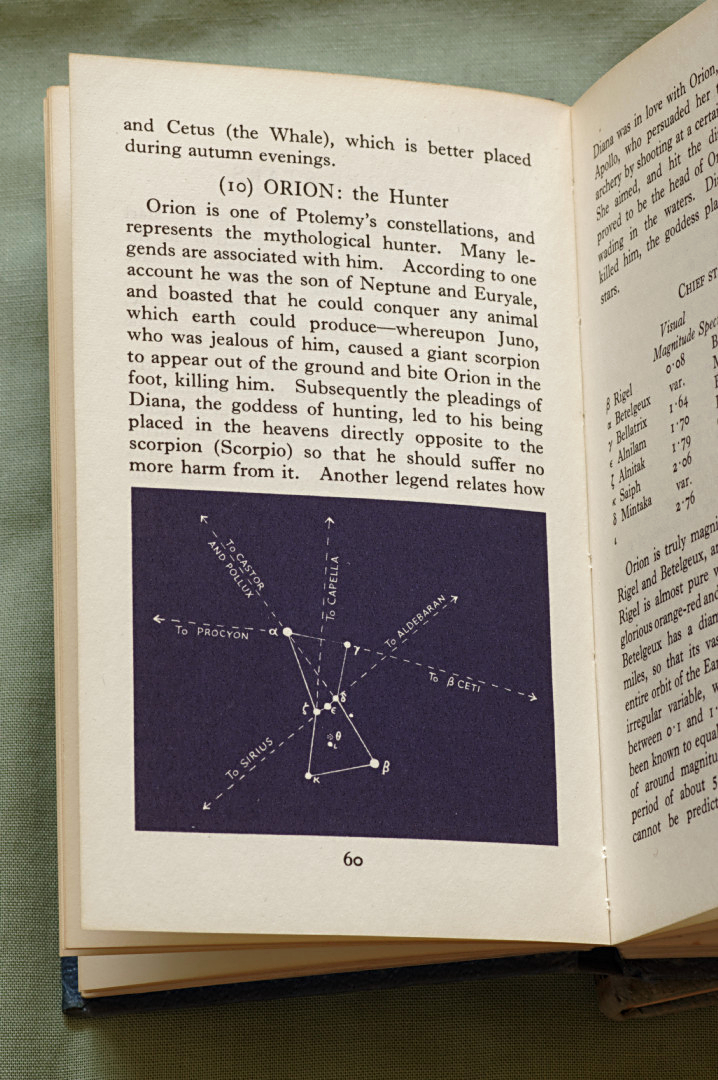 Observer's Astronomy by Patrick Moore. Orion