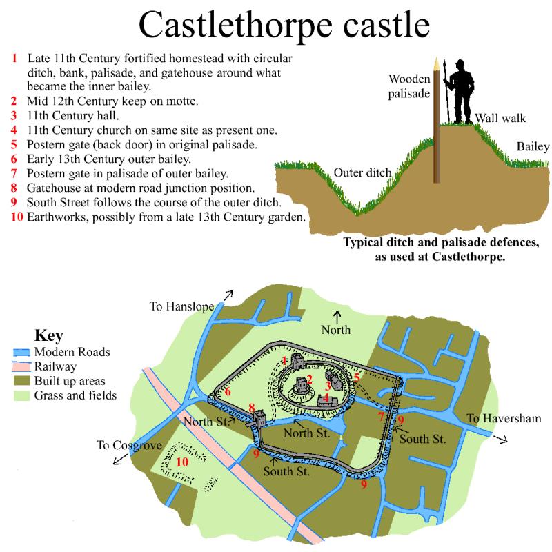 Castlethorpe Castle